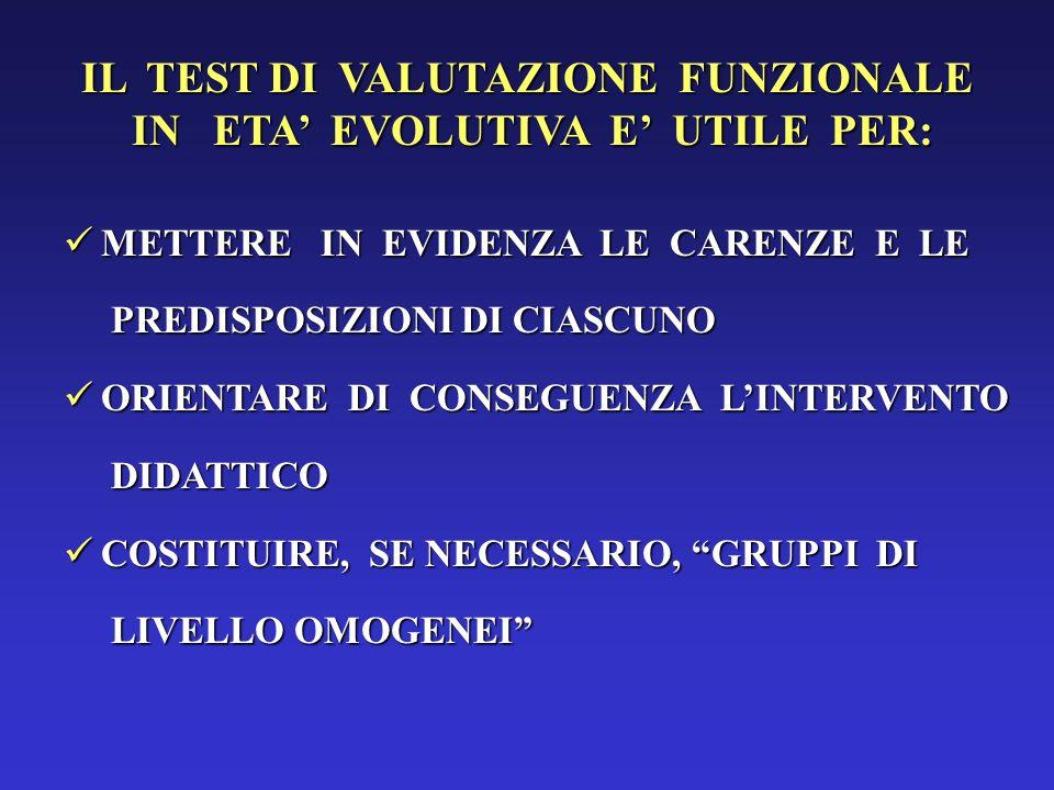 IL TEST DI VALUTAZIONE FUNZIONALE IN ETA' EVOLUTIVA E' UTILE PER: