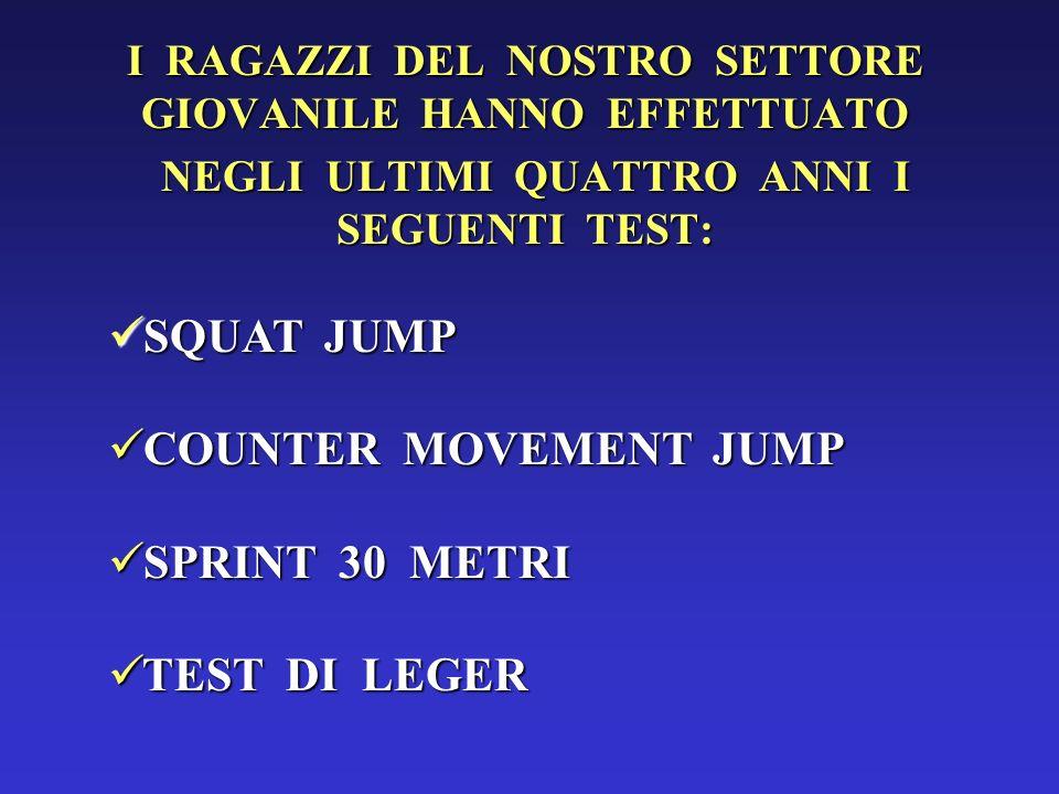 SQUAT JUMP COUNTER MOVEMENT JUMP SPRINT 30 METRI TEST DI LEGER