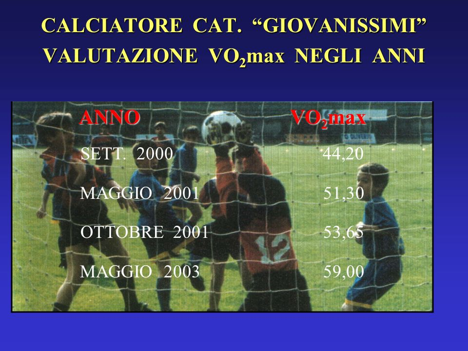 CALCIATORE CAT. GIOVANISSIMI VALUTAZIONE VO2max NEGLI ANNI