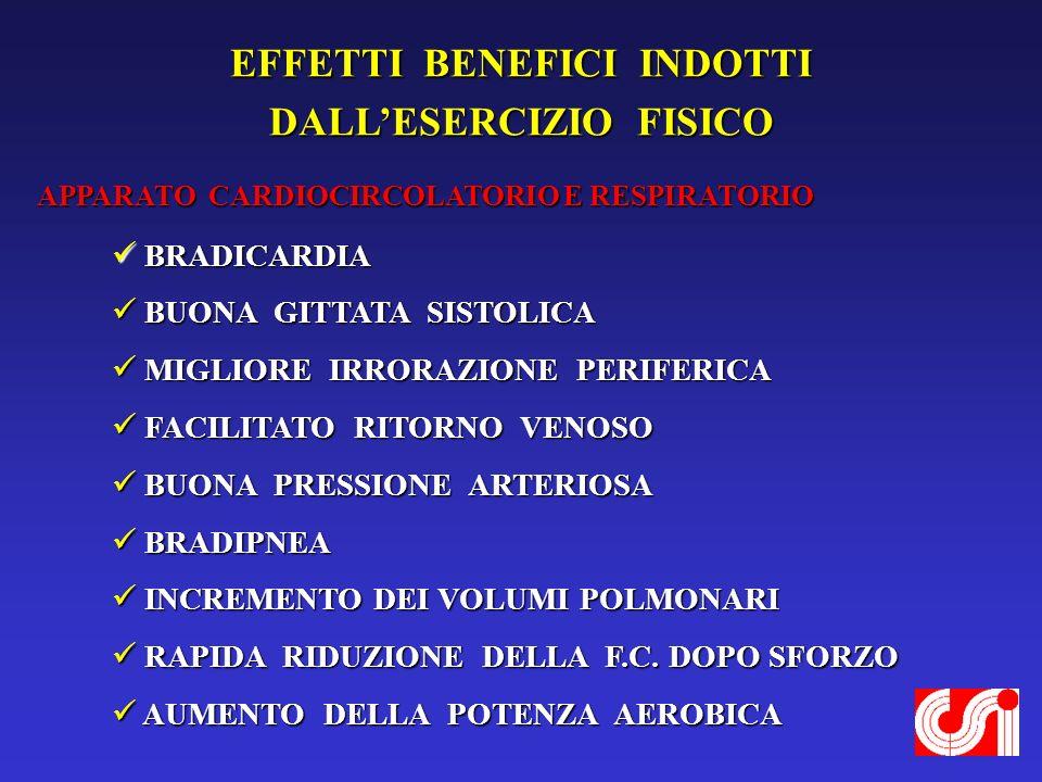 EFFETTI BENEFICI INDOTTI DALL'ESERCIZIO FISICO
