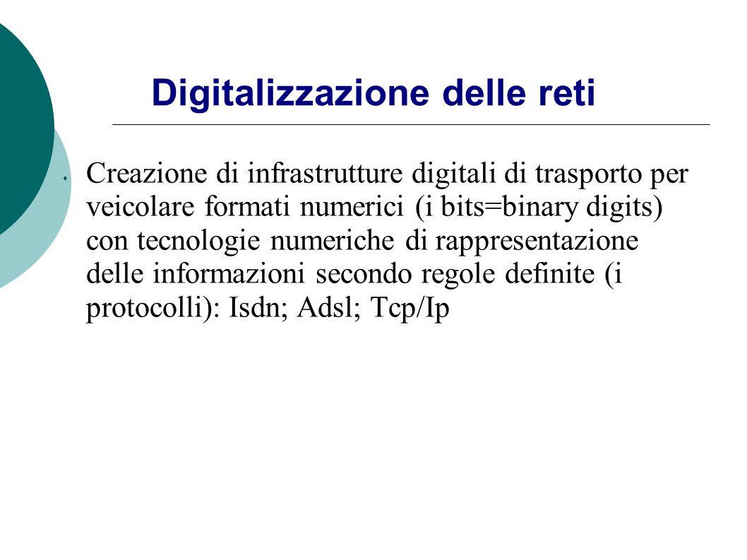 Digitalizzazione delle reti