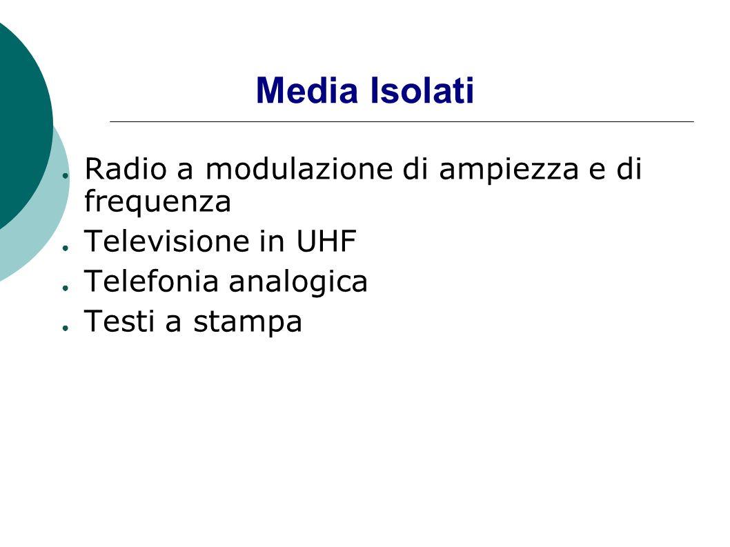 Media Isolati Radio a modulazione di ampiezza e di frequenza