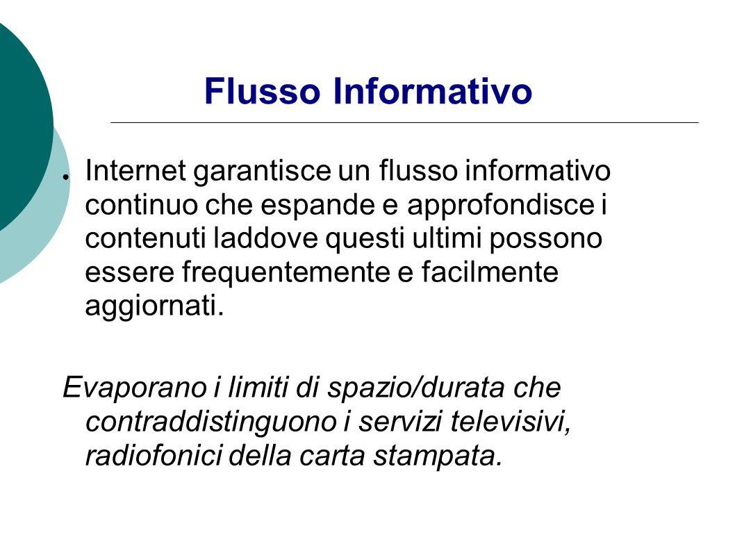Flusso Informativo