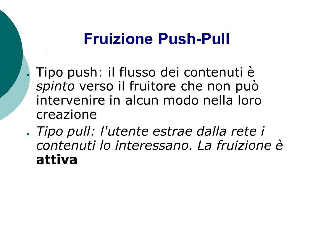 Fruizione Push-Pull Tipo push: il flusso dei contenuti è spinto verso il fruitore che non può intervenire in alcun modo nella loro creazione.