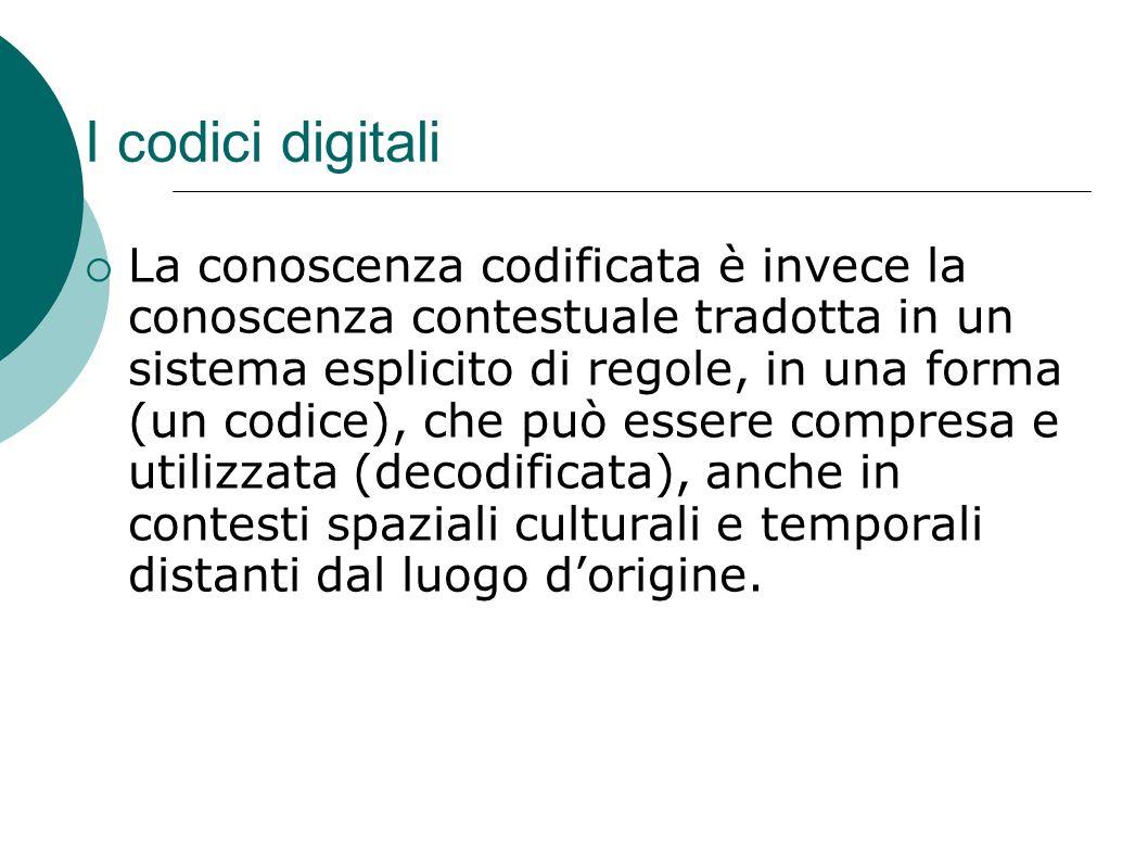 I codici digitali
