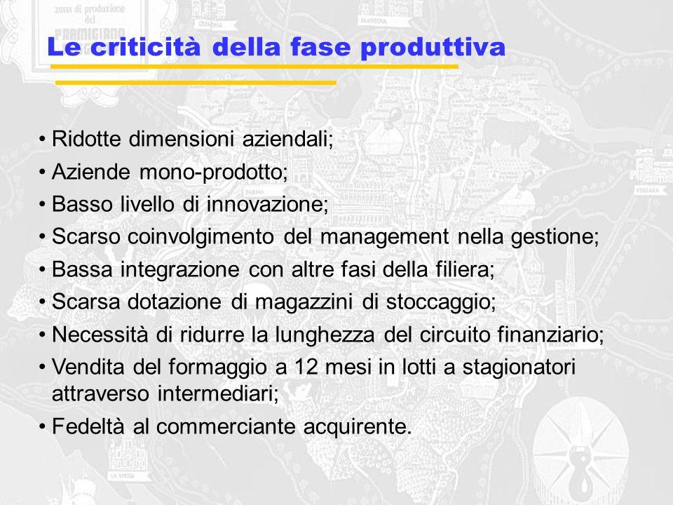 Le criticità della fase produttiva