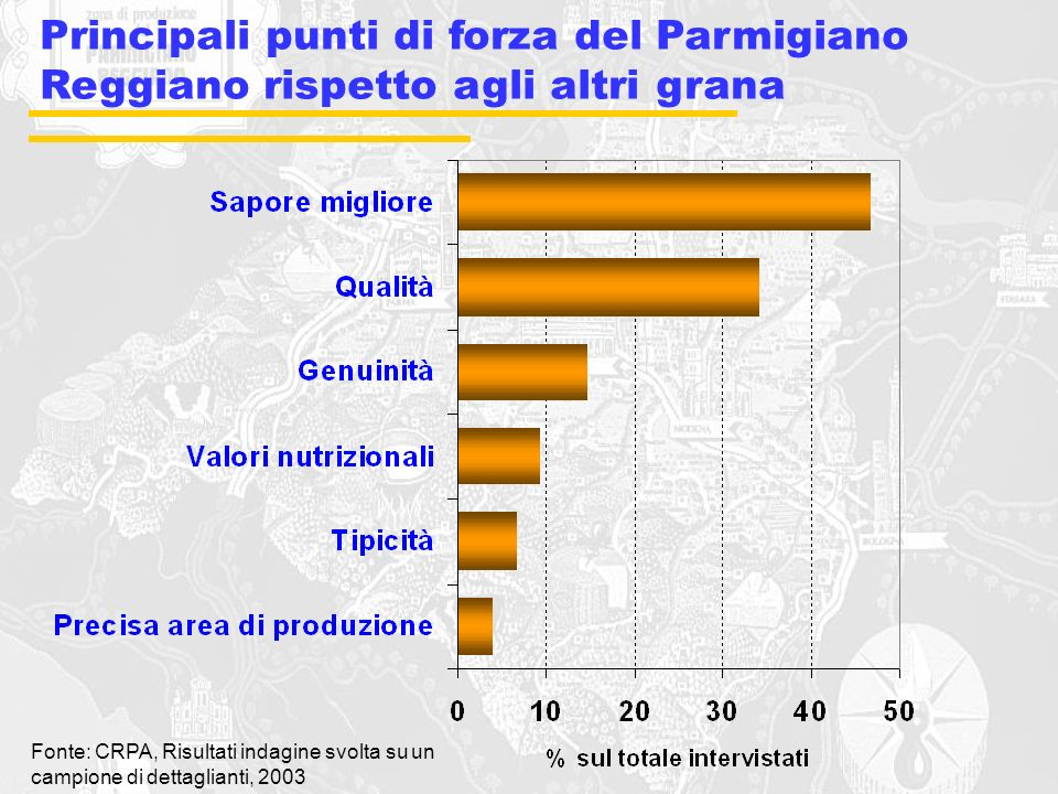 Principali punti di forza del Parmigiano Reggiano rispetto agli altri grana