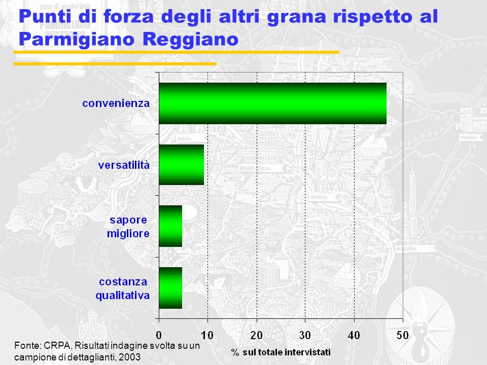 Punti di forza degli altri grana rispetto al Parmigiano Reggiano