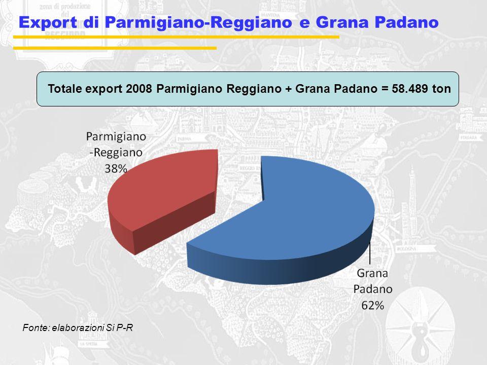 Totale export 2008 Parmigiano Reggiano + Grana Padano = 58.489 ton