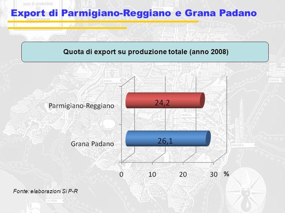 Quota di export su produzione totale (anno 2008)