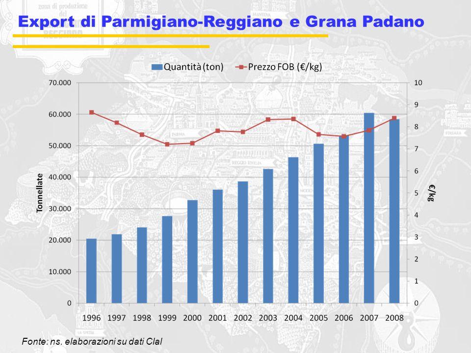 Export di Parmigiano-Reggiano e Grana Padano