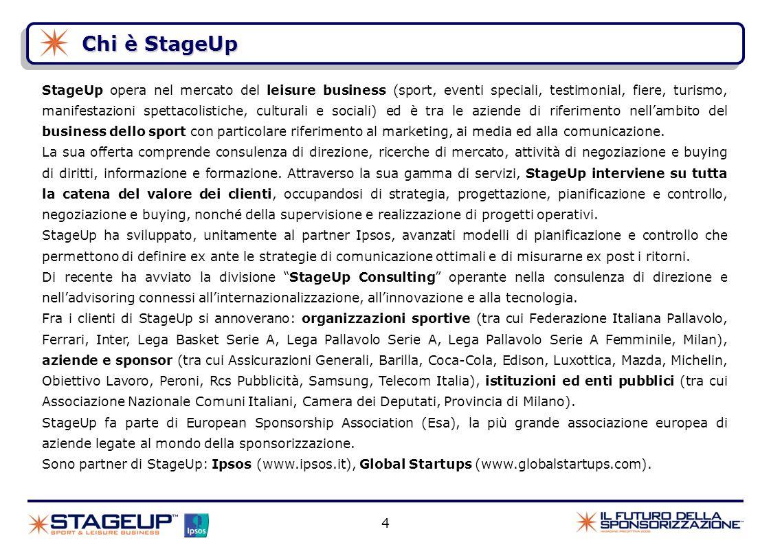 Chi è StageUp