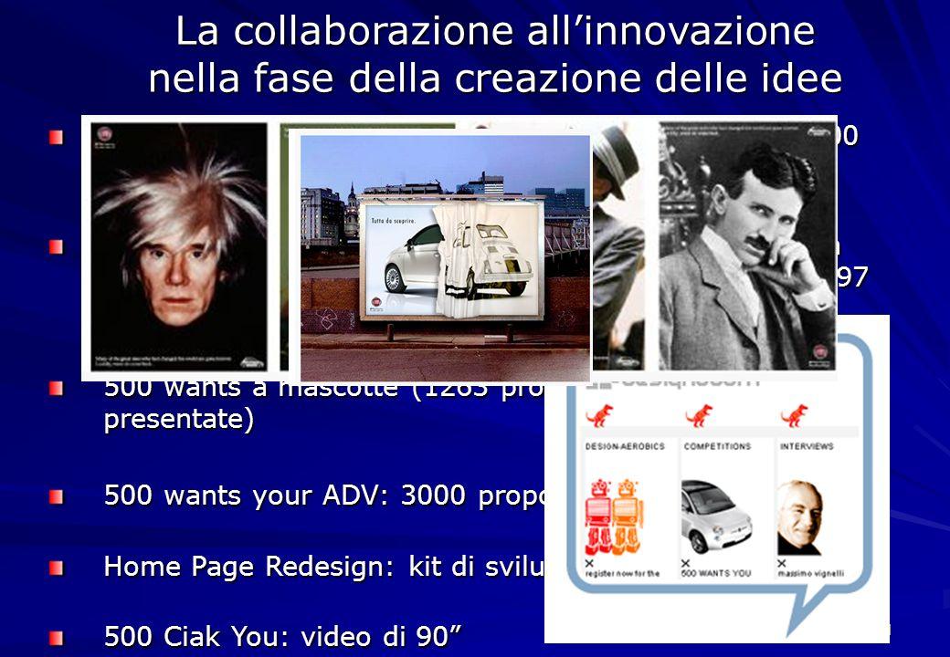 La collaborazione all'innovazione nella fase della creazione delle idee