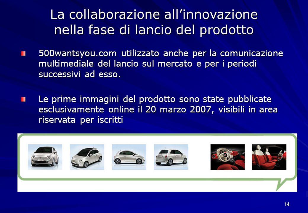 La collaborazione all'innovazione nella fase di lancio del prodotto