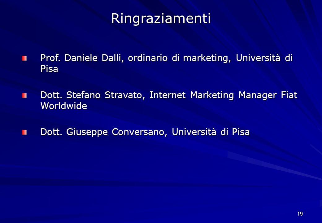 RingraziamentiProf. Daniele Dalli, ordinario di marketing, Università di Pisa. Dott. Stefano Stravato, Internet Marketing Manager Fiat Worldwide.