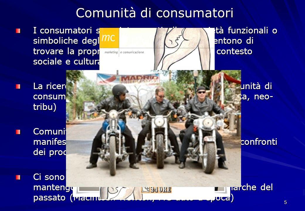 Comunità di consumatori