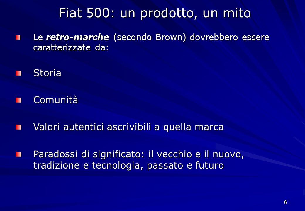 Fiat 500: un prodotto, un mito