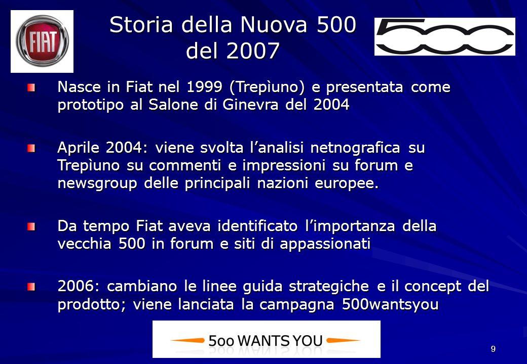 Storia della Nuova 500 del 2007Nasce in Fiat nel 1999 (Trepìuno) e presentata come prototipo al Salone di Ginevra del 2004.