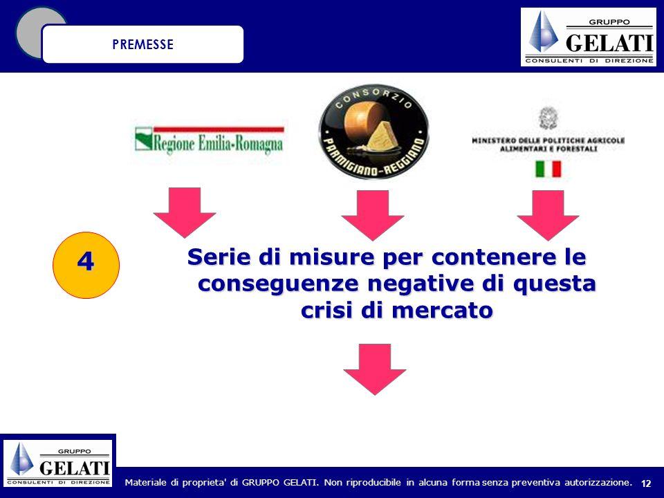 PREMESSE Serie di misure per contenere le conseguenze negative di questa crisi di mercato 4