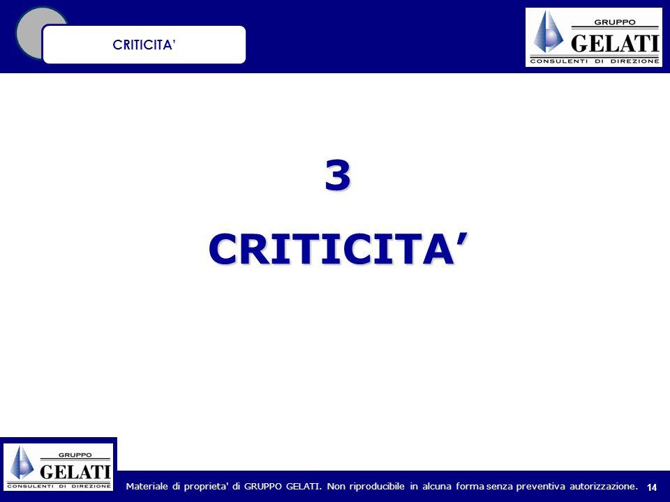 CRITICITA' 3 CRITICITA'