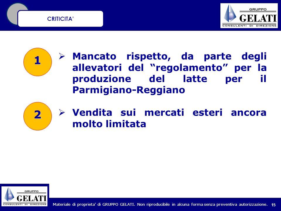 CRITICITA' Mancato rispetto, da parte degli allevatori del regolamento per la produzione del latte per il Parmigiano-Reggiano.