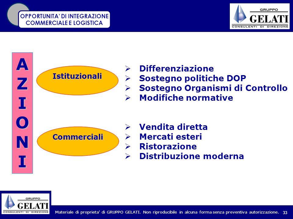 OPPORTUNITA' DI INTEGRAZIONE COMMERCIALE E LOGISTICA