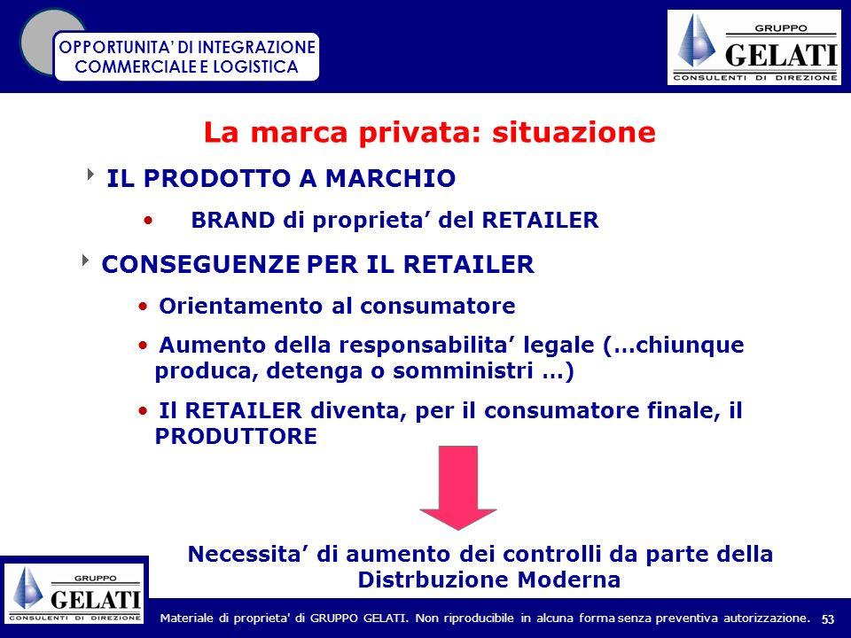 La marca privata: situazione