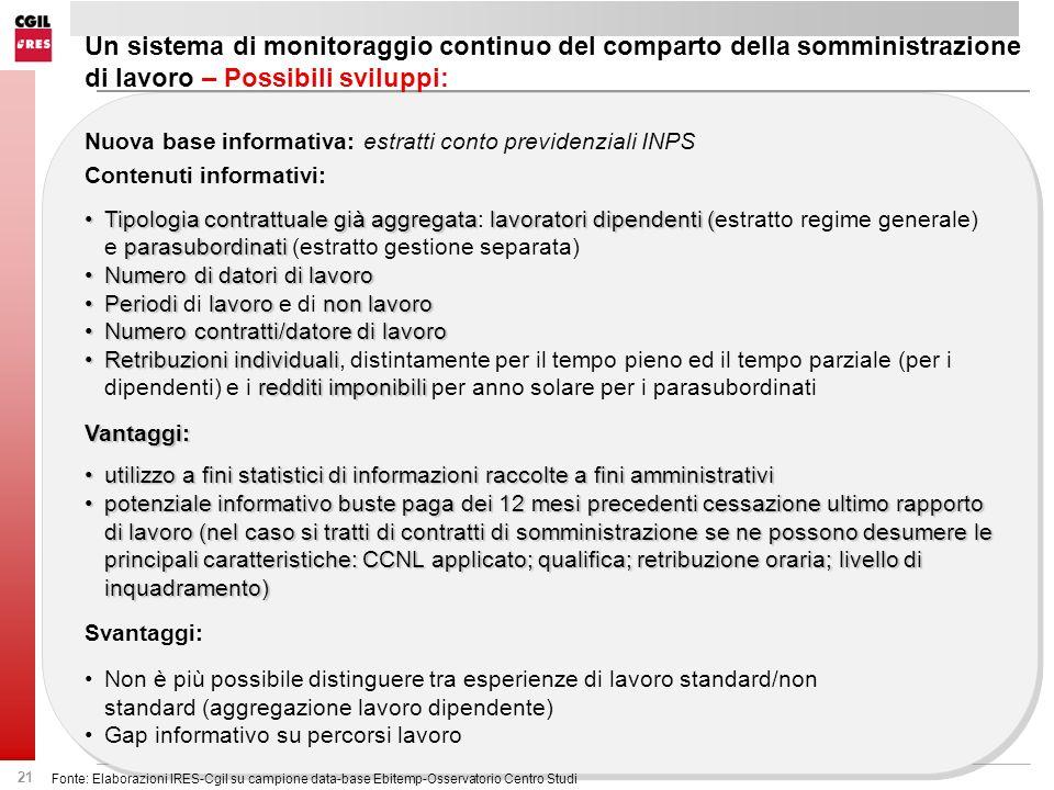Un sistema di monitoraggio continuo del comparto della somministrazione di lavoro – Possibili sviluppi: