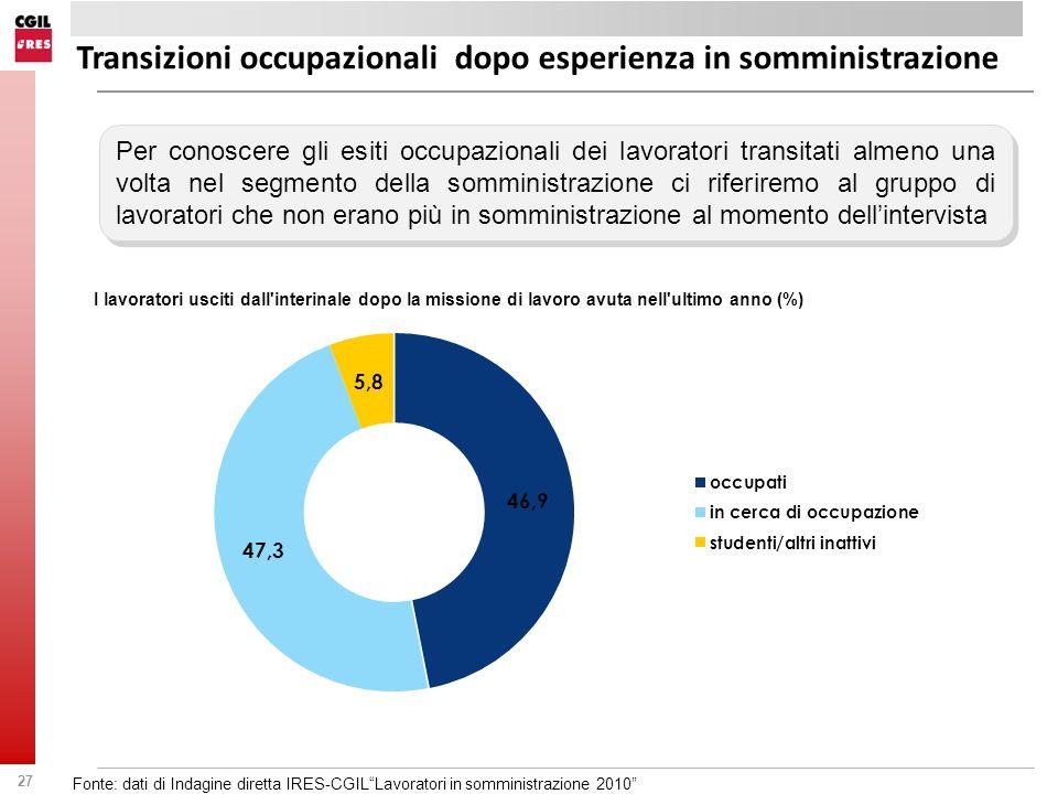 Transizioni occupazionali dopo esperienza in somministrazione