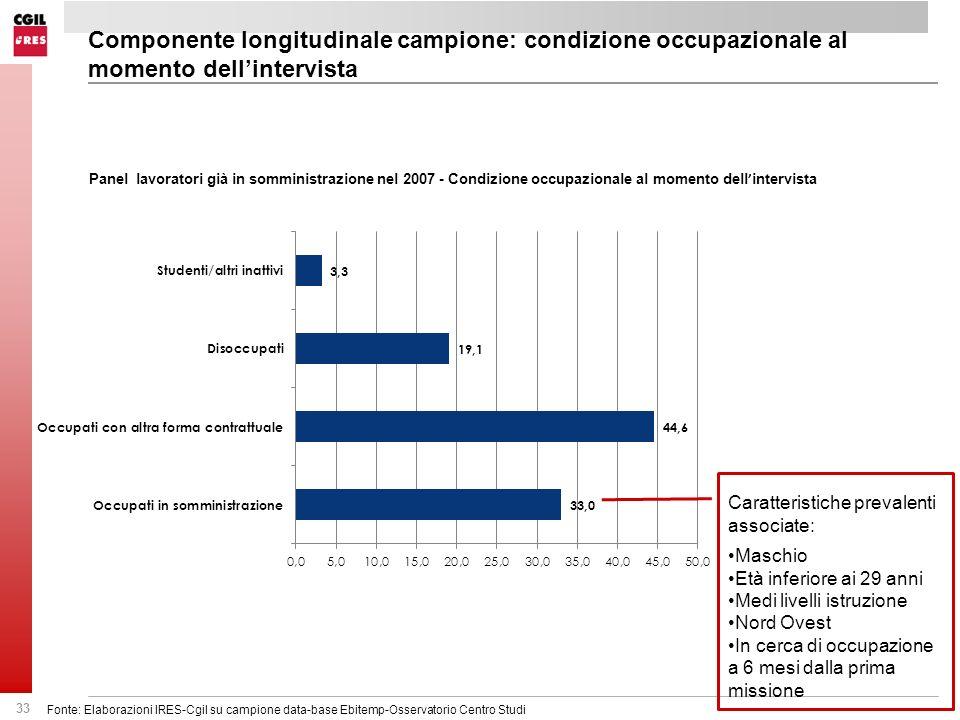 Componente longitudinale campione: condizione occupazionale al momento dell'intervista