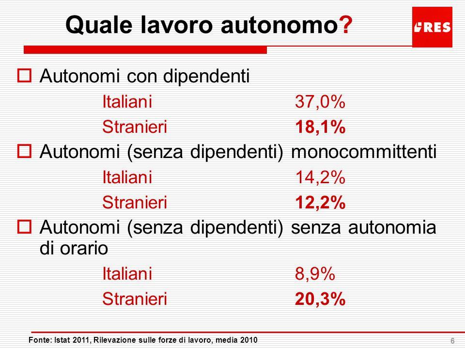 Quale lavoro autonomo Autonomi con dipendenti