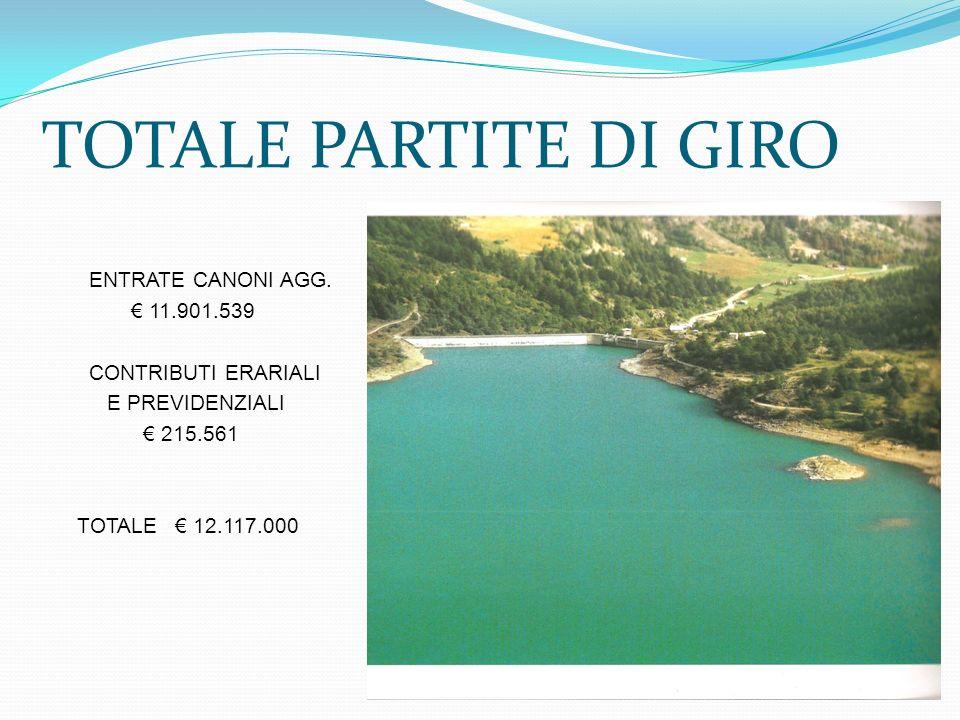 TOTALE PARTITE DI GIRO ENTRATE CANONI AGG. € 11.901.539