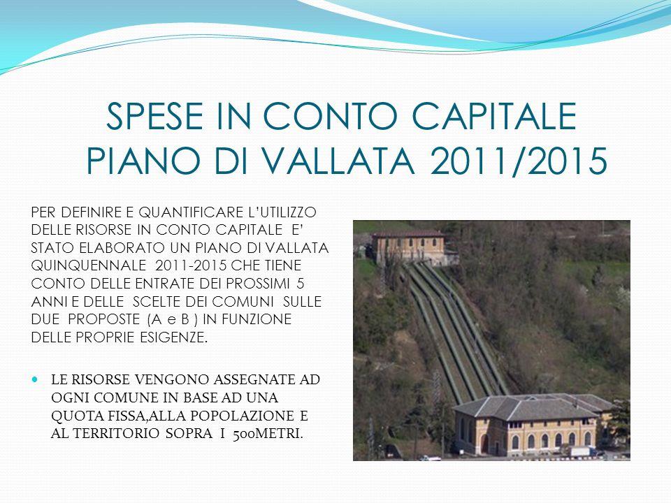 SPESE IN CONTO CAPITALE PIANO DI VALLATA 2011/2015
