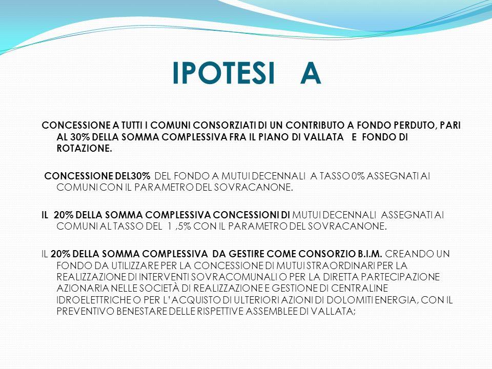 IPOTESI A