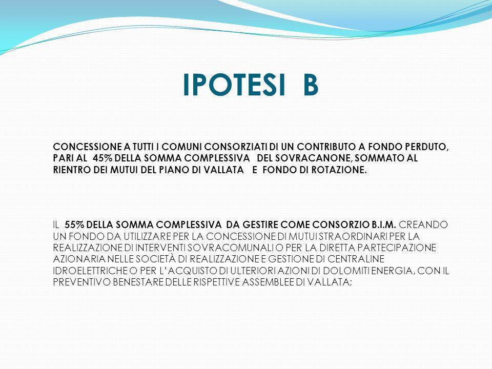 IPOTESI B