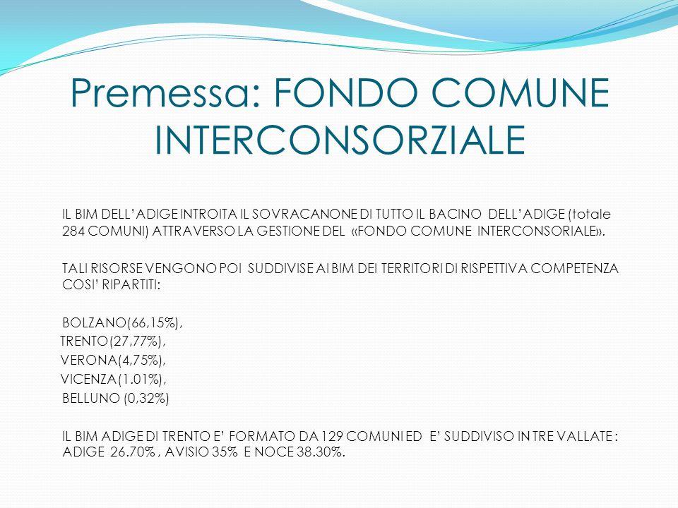 Premessa: FONDO COMUNE INTERCONSORZIALE