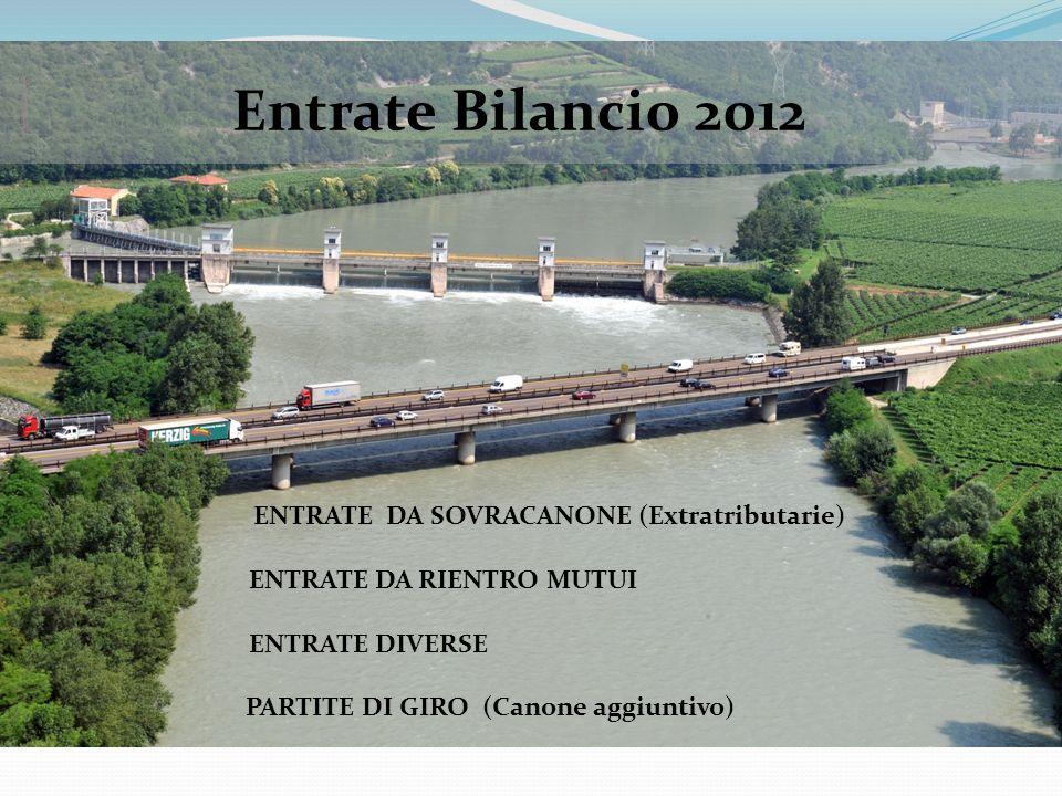 Entrate Bilancio 2012 ENTRATE DA SOVRACANONE (Extratributarie)
