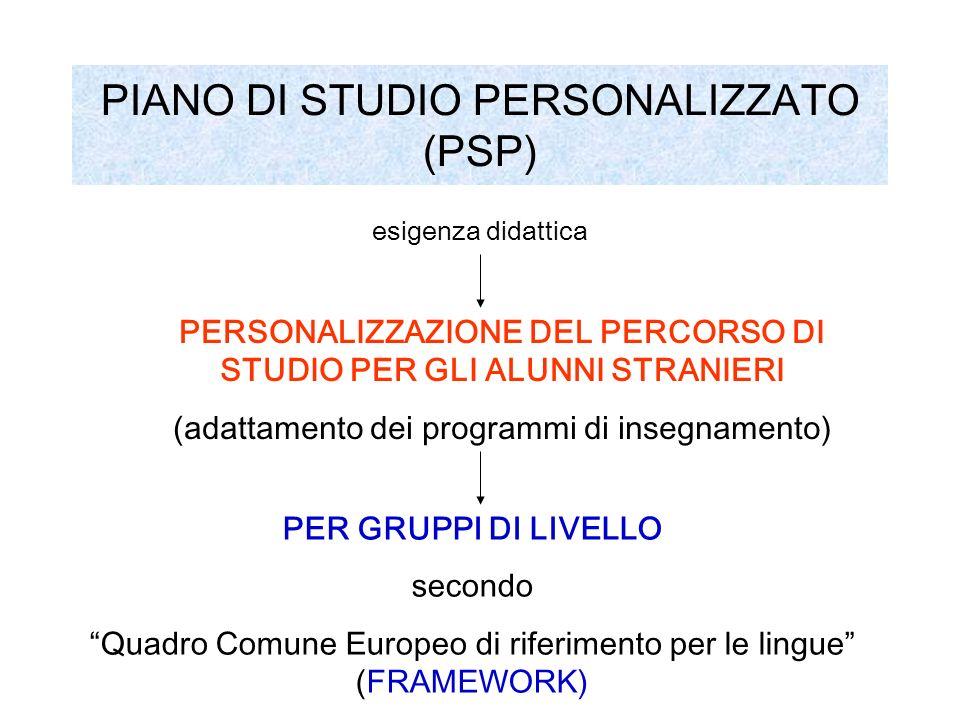 PIANO DI STUDIO PERSONALIZZATO (PSP)