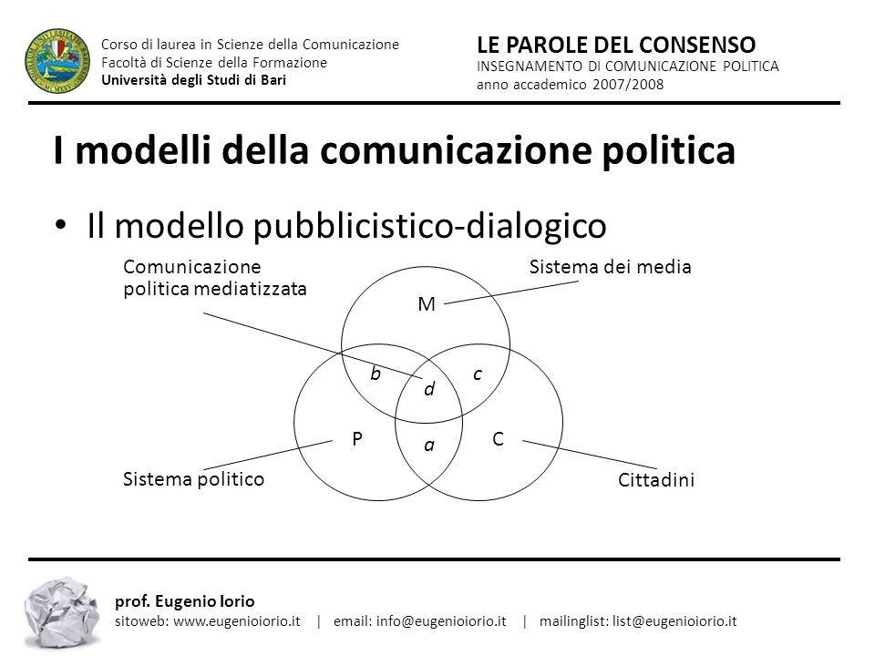 I modelli della comunicazione politica