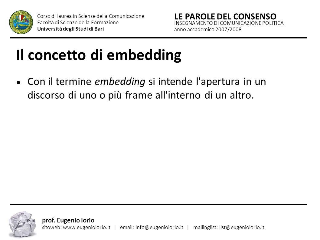 Il concetto di embedding