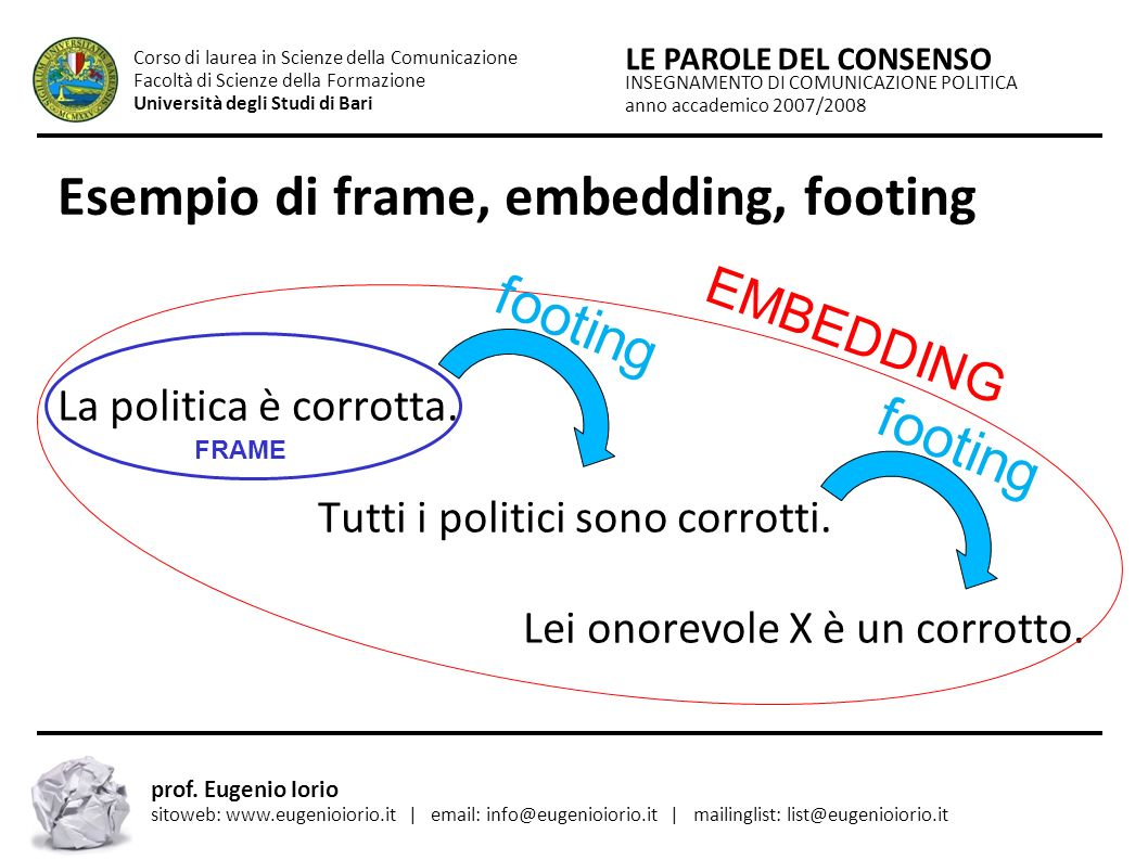 Esempio di frame, embedding, footing