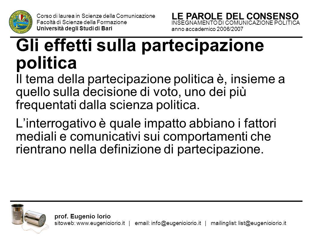 Gli effetti sulla partecipazione politica