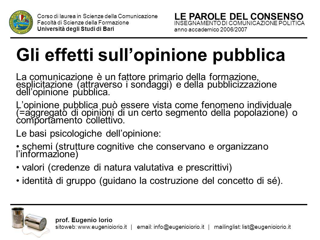Gli effetti sull'opinione pubblica