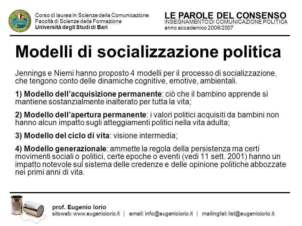 Modelli di socializzazione politica