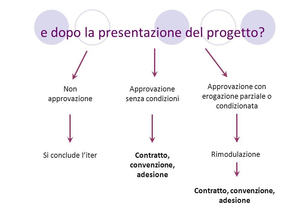 Contratto, convenzione, adesione Contratto, convenzione, adesione