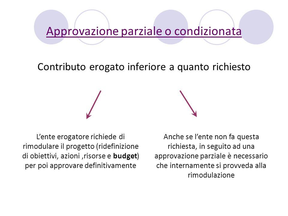 Approvazione parziale o condizionata