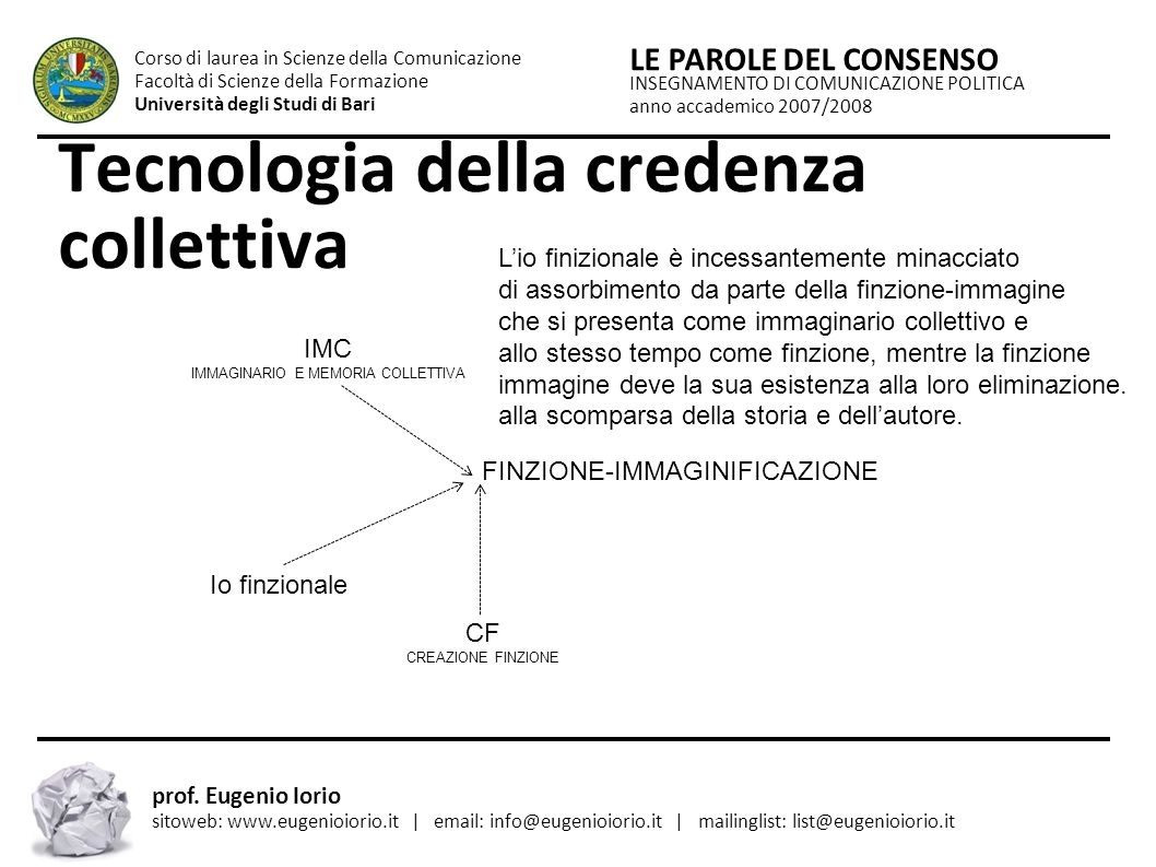 Tecnologia della credenza collettiva