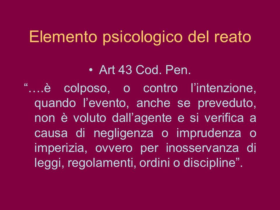 Elemento psicologico del reato