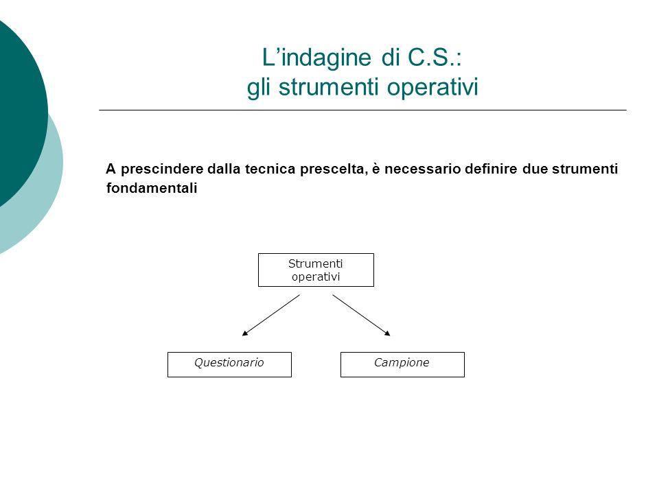 L'indagine di C.S.: gli strumenti operativi