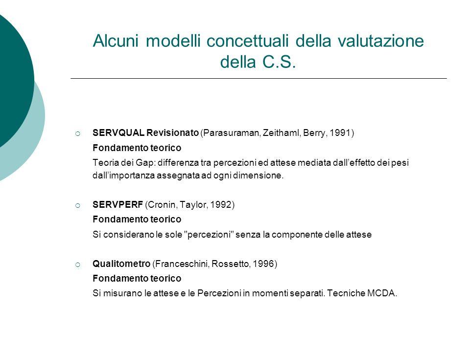 Alcuni modelli concettuali della valutazione della C.S.